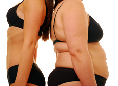 Acupuncture Weight Loss Bellmore